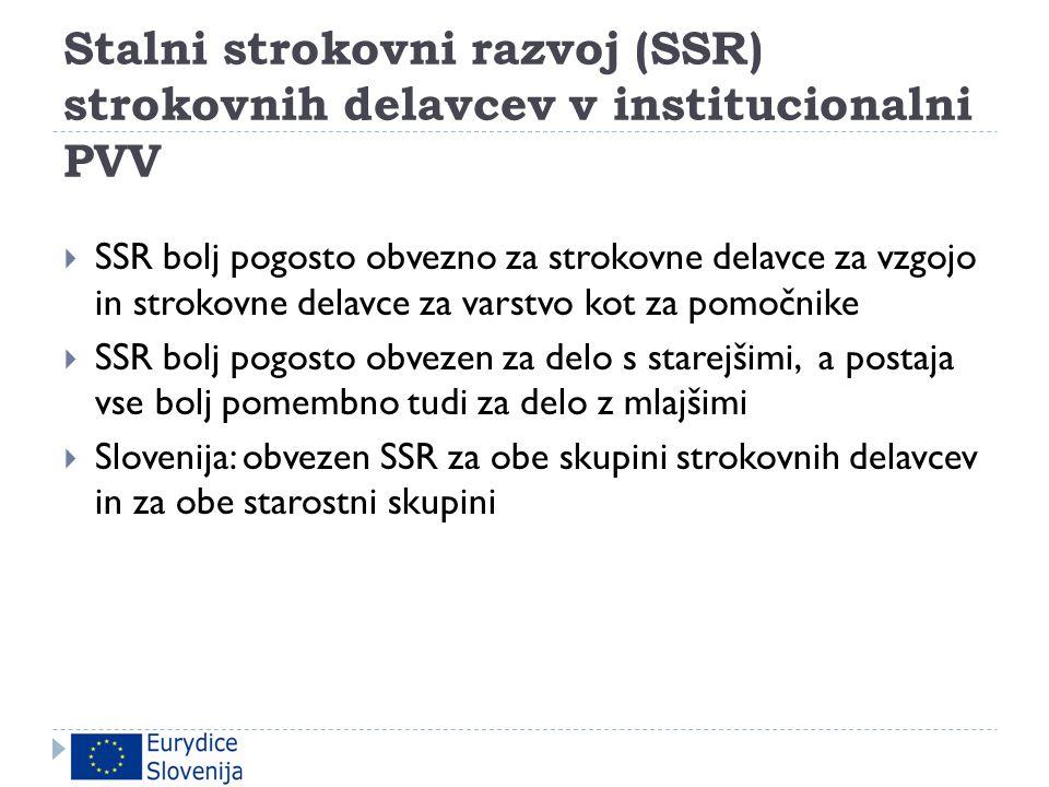 Stalni strokovni razvoj (SSR) strokovnih delavcev v institucionalni PVV  SSR bolj pogosto obvezno za strokovne delavce za vzgojo in strokovne delavce