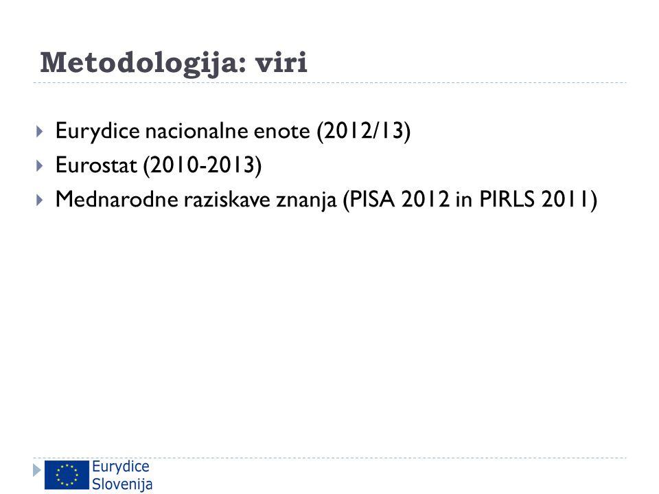 Metodologija: viri  Eurydice nacionalne enote (2012/13)  Eurostat (2010-2013)  Mednarodne raziskave znanja (PISA 2012 in PIRLS 2011)