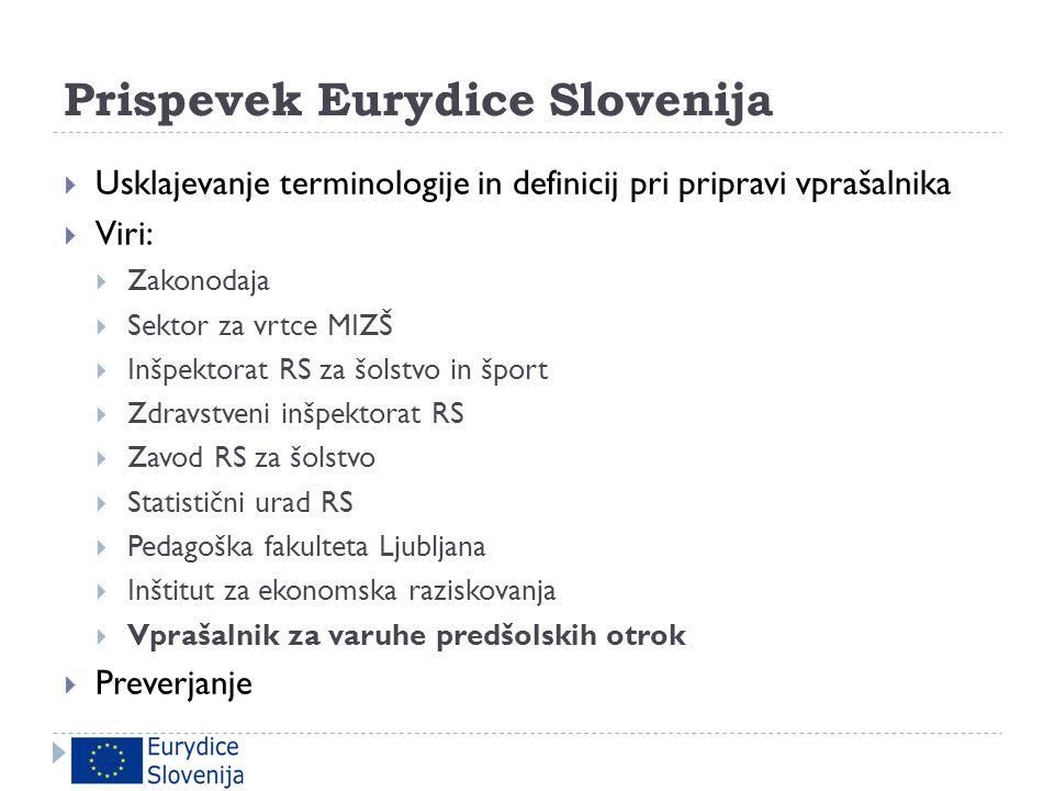 Prispevek Eurydice Slovenija  Usklajevanje terminologije in definicij pri pripravi vprašalnika  Viri:  Zakonodaja  Sektor za vrtce MIZŠ  Inšpekto
