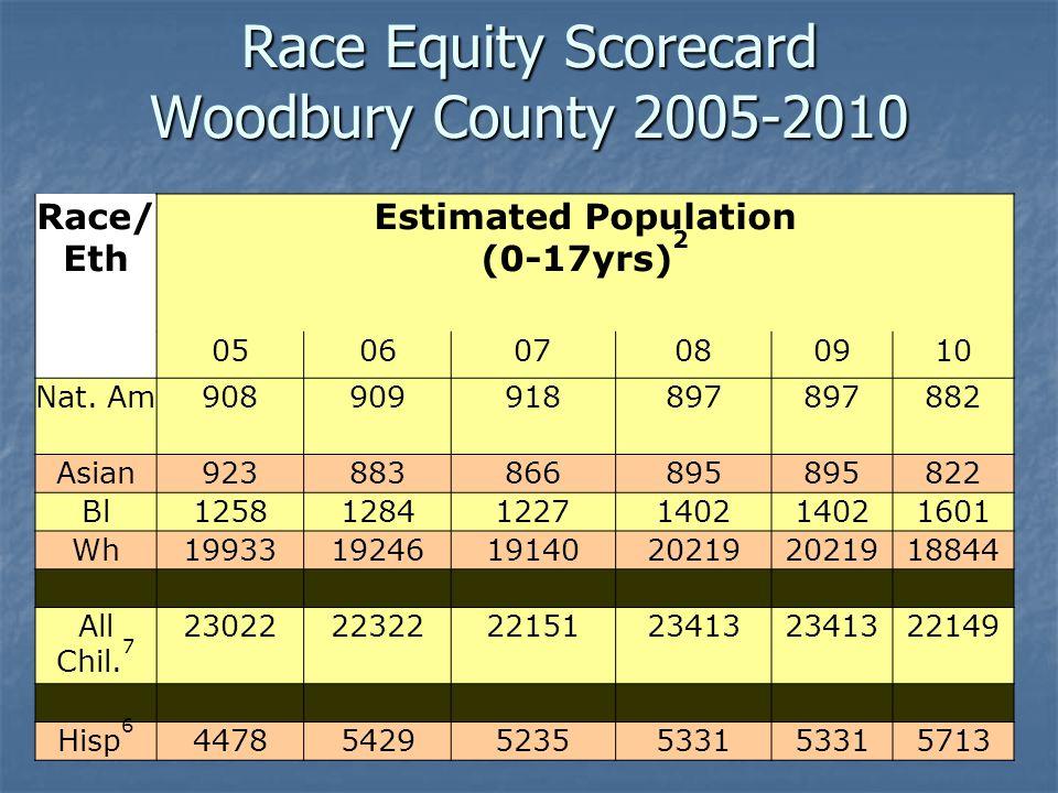 Race Equity Scorecard Woodbury County 2005-2010 Race/ Eth Estimated Population (0-17yrs) 2 050607080910 Nat.