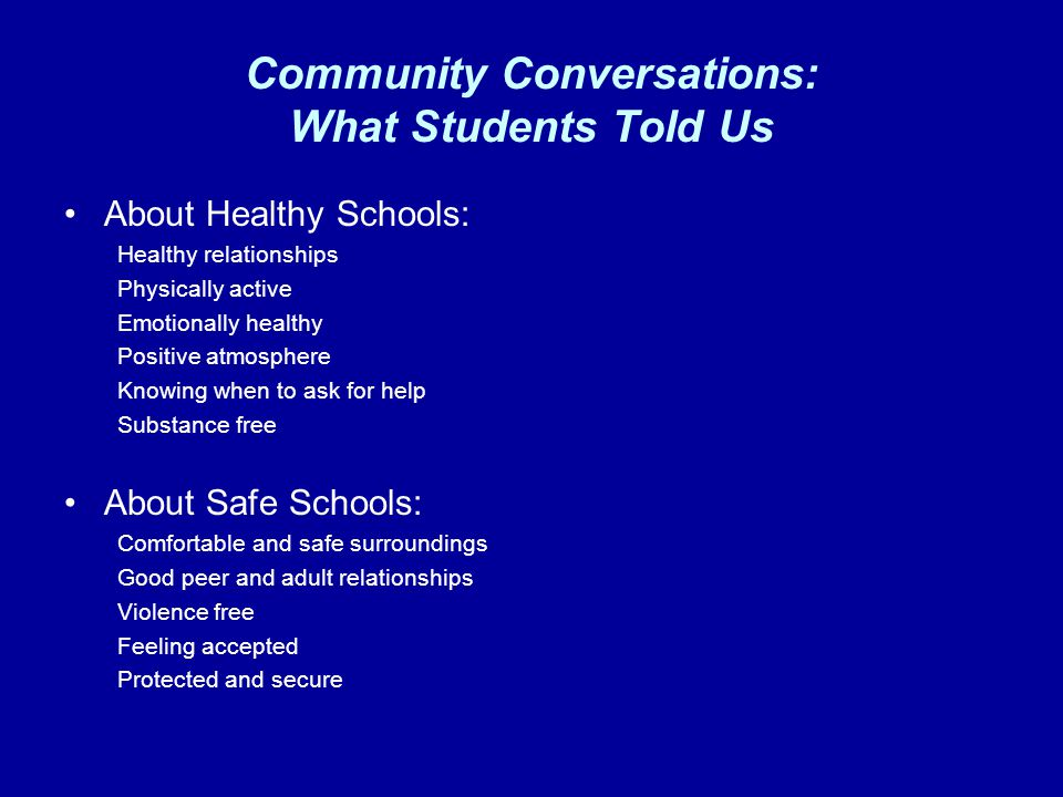Community Conversations: What Students Told Us About Healthy Schools: Healthy relationships Physically active Emotionally healthy Positive atmosphere Knowing when to ask for help Substance free About Safe Schools: Comfortable and safe surroundings Good peer and adult relationships Violence free Feeling accepted Protected and secure