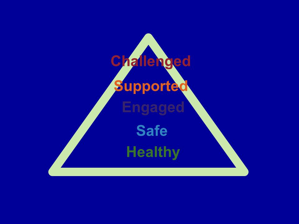 Healthy Safe Engaged Challenged Supported