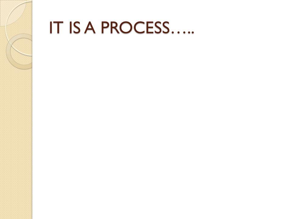IT IS A PROCESS…..