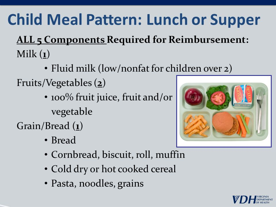 Child Meal Pattern: Lunch or Supper ALL 5 Components Required for Reimbursement: Milk (1) Fluid milk (low/nonfat for children over 2) Fruits/Vegetables (2) 100% fruit juice, fruit and/or vegetable Grain/Bread (1) Bread Cornbread, biscuit, roll, muffin Cold dry or hot cooked cereal Pasta, noodles, grains