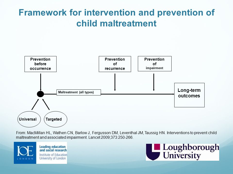 Framework for intervention and prevention of child maltreatment Maltreatment (all types) Long-term outcomes Prevention before occurrence Prevention of