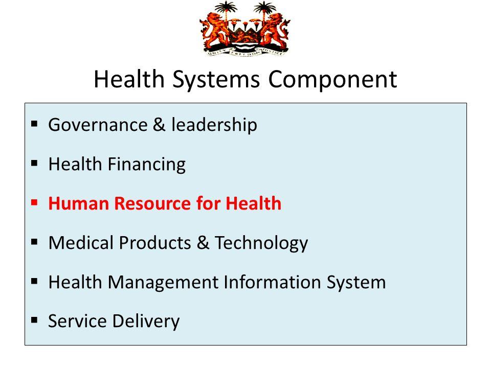Human resource for Health needs