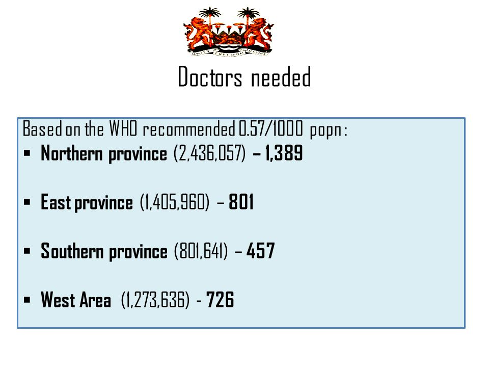 Actual number of Doctors Northern province - 13 MOs & 5 DMOs ( 18/1,389) Southern province - 10 MOs & 4 DMOs (14/801) Eastern province – 6 MOs, 1 Physician & 3 DMOs (10/457) Western Area – 34 MOs, 16 Clinical Specialists & 1 DMO (51 + 17/726) Head Quarter & National Programs - 16 Public health Specialist, 1 Clinical specialist