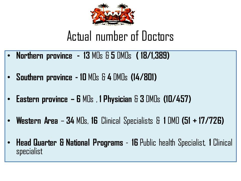 Specialist Doctors Specialty.No.In postNo.