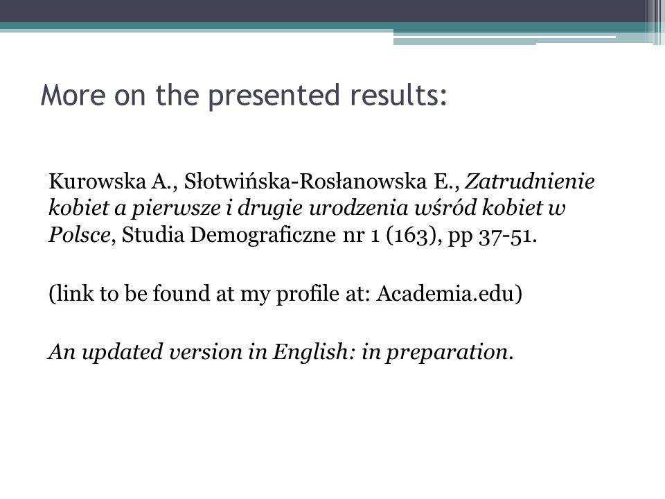 More on the presented results: Kurowska A., Słotwińska-Rosłanowska E., Zatrudnienie kobiet a pierwsze i drugie urodzenia wśród kobiet w Polsce, Studia Demograficzne nr 1 (163), pp 37-51.