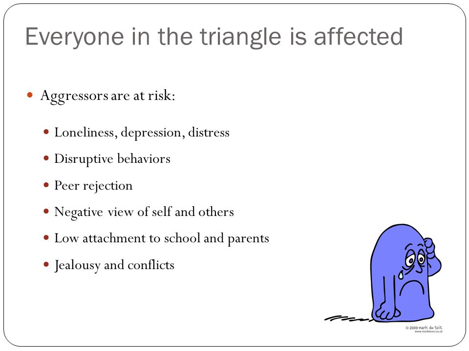 Everyone in the triangle is affected Aggressors are at risk: Loneliness, depression, distress Disruptive behaviors Peer rejection Negative view of sel