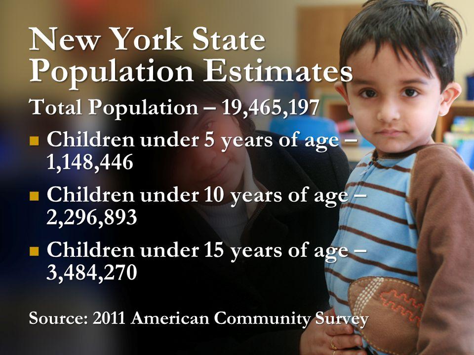 New York State Population Estimates Total Population – 19,465,197 Children under 5 years of age – 1,148,446 Children under 5 years of age – 1,148,446 Children under 10 years of age – 2,296,893 Children under 10 years of age – 2,296,893 Children under 15 years of age – 3,484,270 Children under 15 years of age – 3,484,270 Source: 2011 American Community Survey