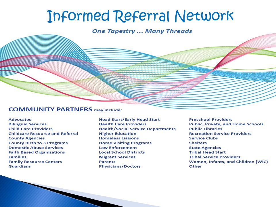 Informed Referral Network