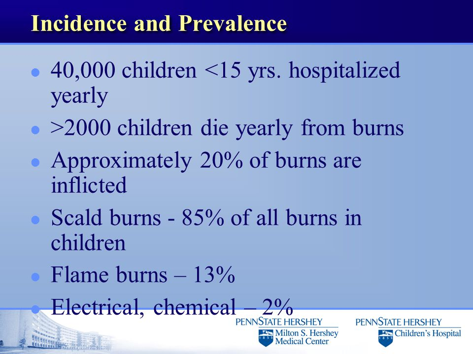 Incidence and Prevalence l 40,000 children <15 yrs. hospitalized yearly l >2000 children die yearly from burns l Approximately 20% of burns are inflic