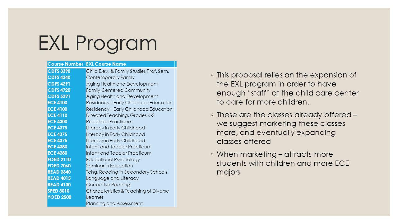 EXL Program Course NumberEXL Course Name CDFS 3390 CDFS 4340 CDFS 4391 CDFS 4720 CDFS 5391 ECE 4100 ECE 4100 ECE 4110 ECE 4300 ECE 4375 ECE 4375 ECE 4