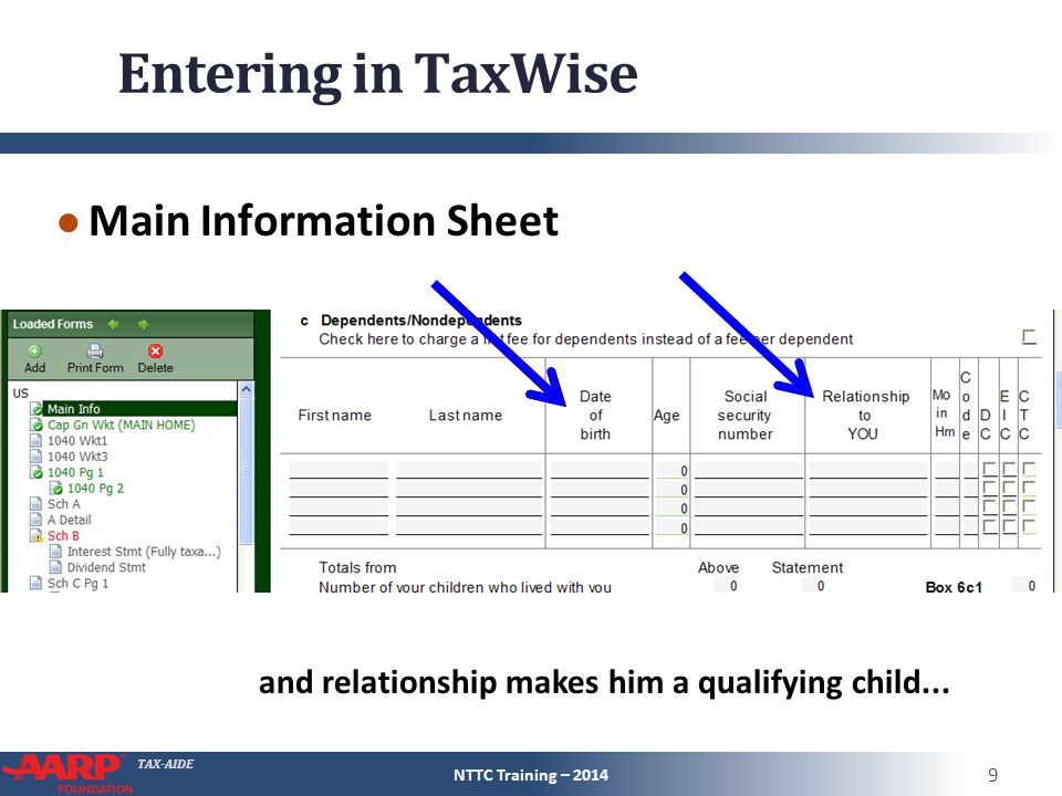 TAX-AIDE Entering in TaxWise ● Main Information Sheet NTTC Training – 2014 9 and relationship makes him a qualifying child...