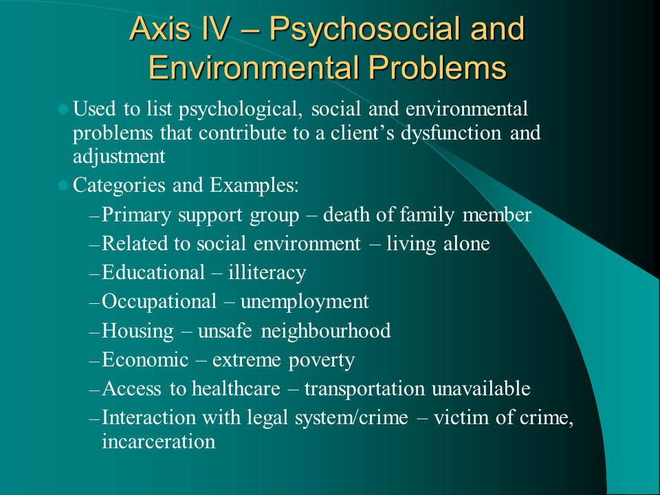 Axis IV – Psychosocial and Environmental Problems Used to list psychological, social and environmental problems that contribute to a client's dysfunct