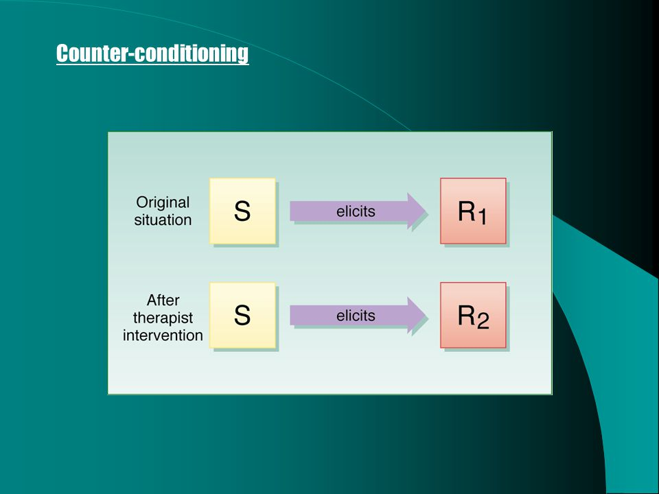 Counter-conditioning