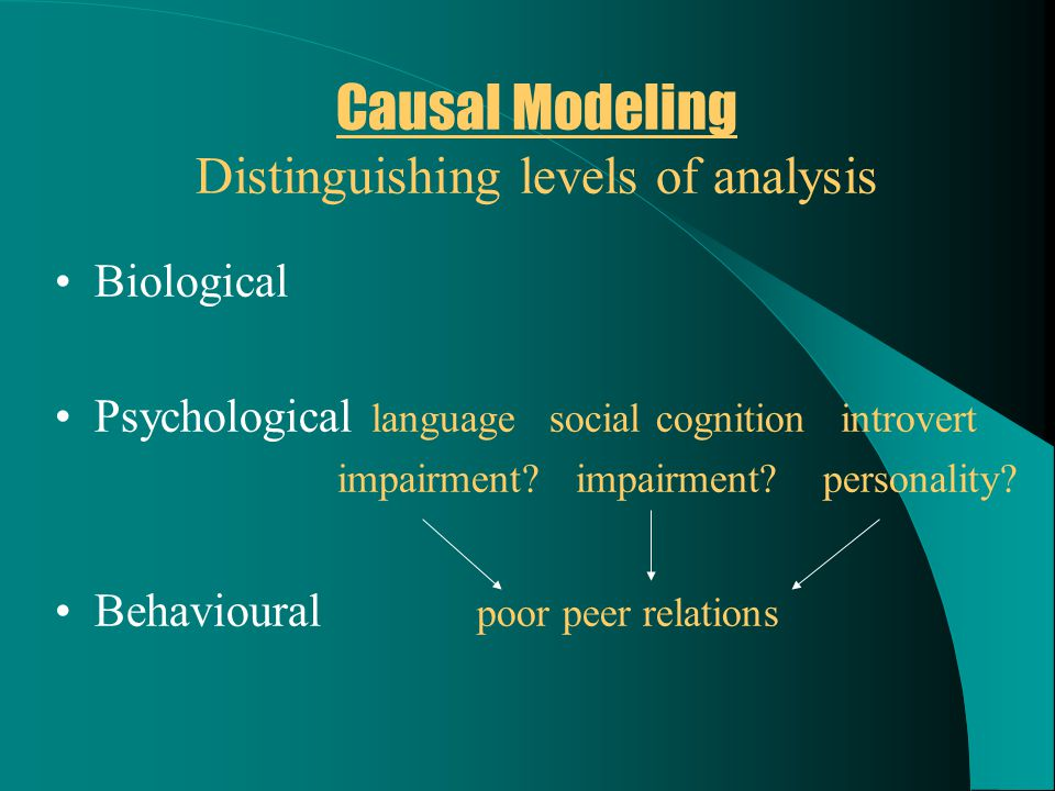Causal Modeling Distinguishing levels of analysis Biological Psychological language social cognition introvert impairment? impairment? personality? Be