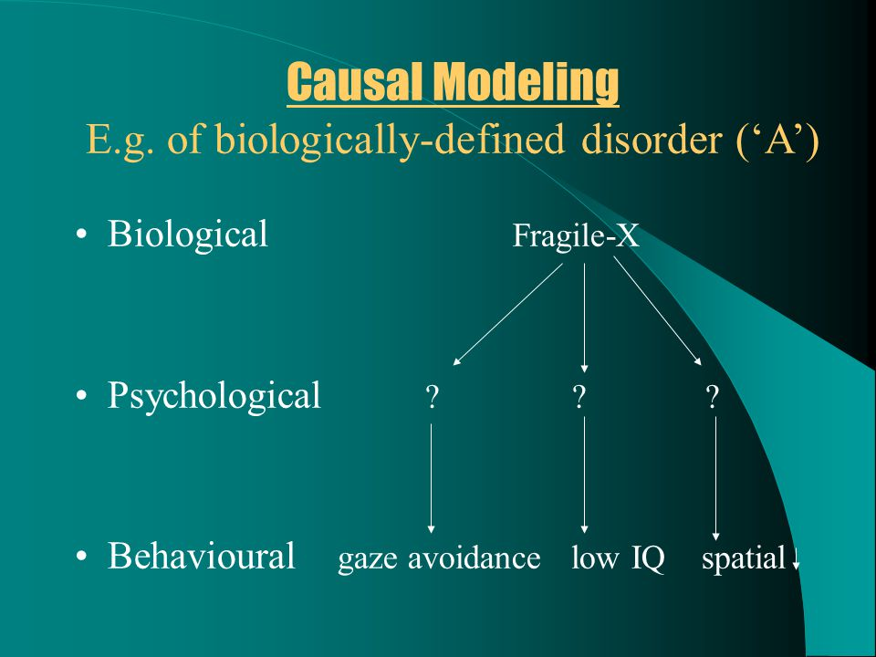 Causal Modeling E.g. of biologically-defined disorder ('A') Biological Fragile-X Psychological ? ? ? Behavioural gaze avoidance low IQ spatial