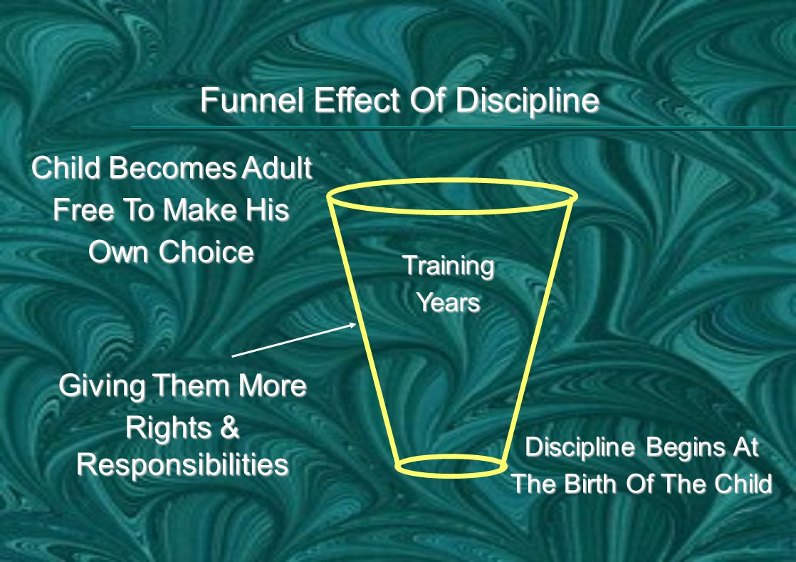 Funnel Effect Of Discipline Child Becomes Adult Free To Make His Own Choice TrainingYears Giving Them More Rights & Responsibilities Discipline Begins At The Birth Of The Child