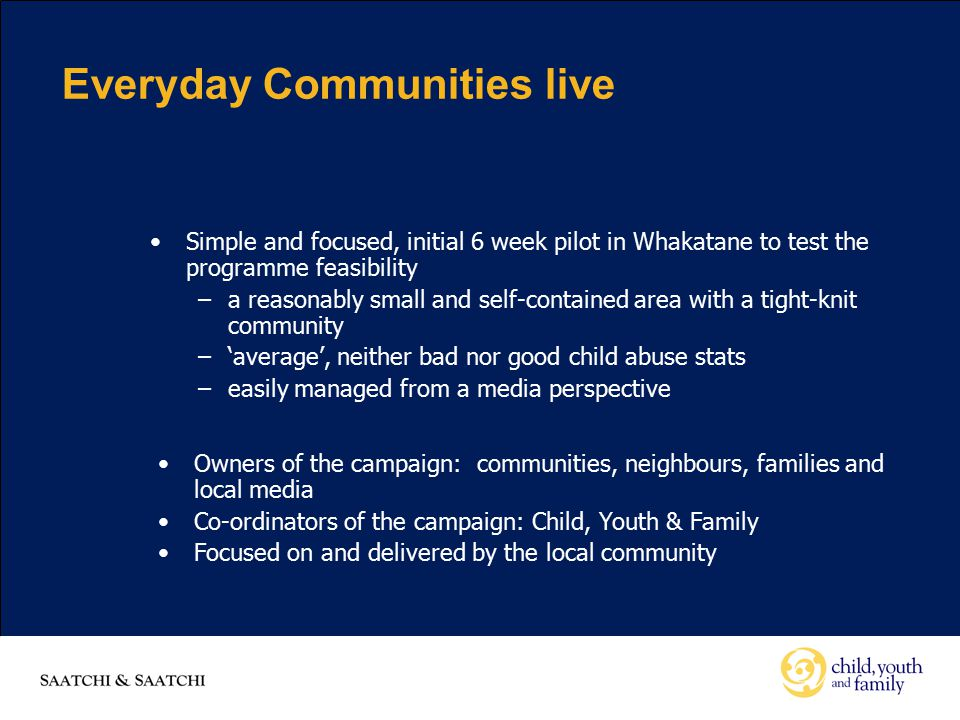 Everyday Communities live Simple and focused, initial 6 week pilot in Whakatane to test the programme feasibility –a reasonably small and self-contained area with a tight-knit community –'average', neither bad nor good child abuse stats –easily managed from a media perspective Owners of the campaign: communities, neighbours, families and local media Co-ordinators of the campaign: Child, Youth & Family Focused on and delivered by the local community