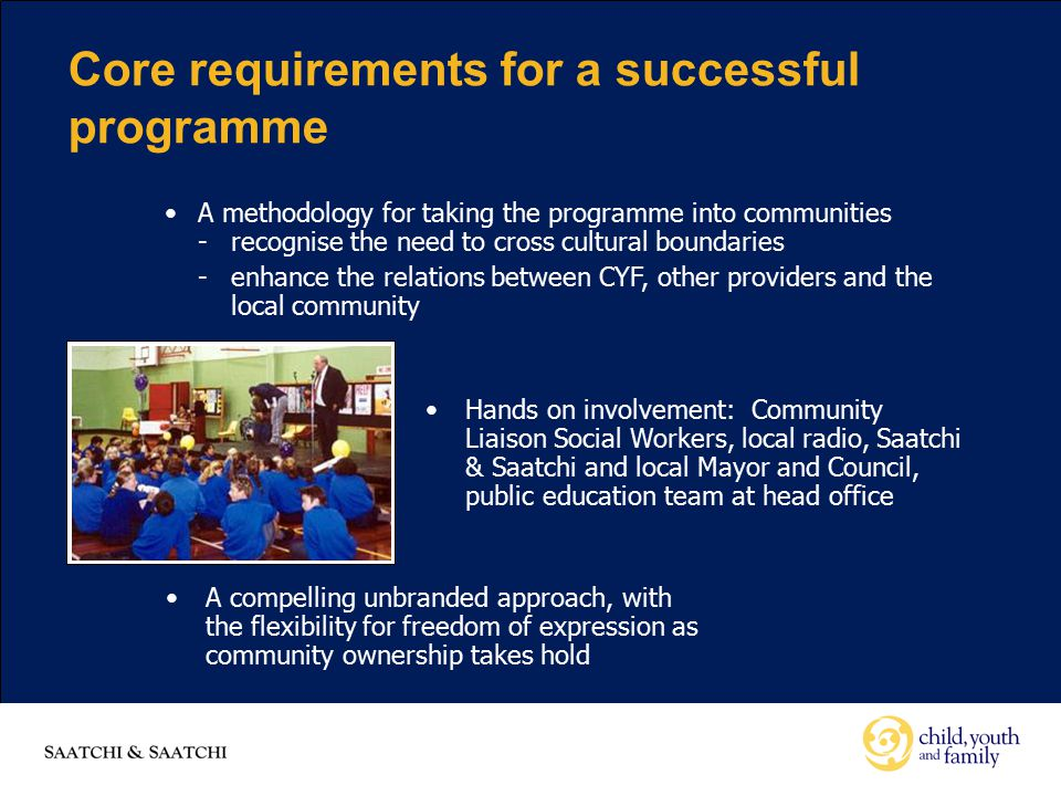 Core requirements for a successful programme A methodology for taking the programme into communities -recognise the need to cross cultural boundaries -enhance the relations between CYF, other providers and the local community Hands on involvement: Community Liaison Social Workers, local radio, Saatchi & Saatchi and local Mayor and Council, public education team at head office A compelling unbranded approach, with the flexibility for freedom of expression as community ownership takes hold