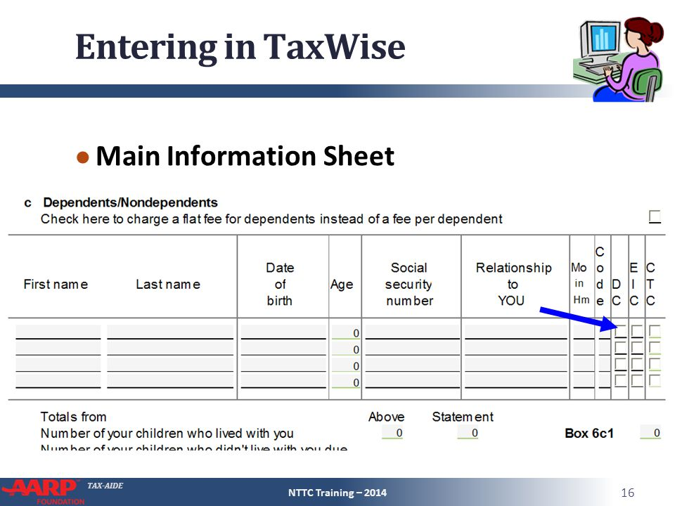 TAX-AIDE Entering in TaxWise ● Main Information Sheet NTTC Training – 2014 16