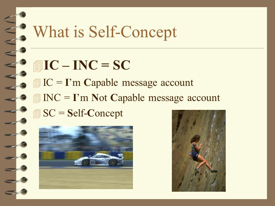 What is Self-Concept 4 IC – INC = SC 4 IC = I'm Capable message account 4 INC = I'm Not Capable message account 4 SC = Self-Concept