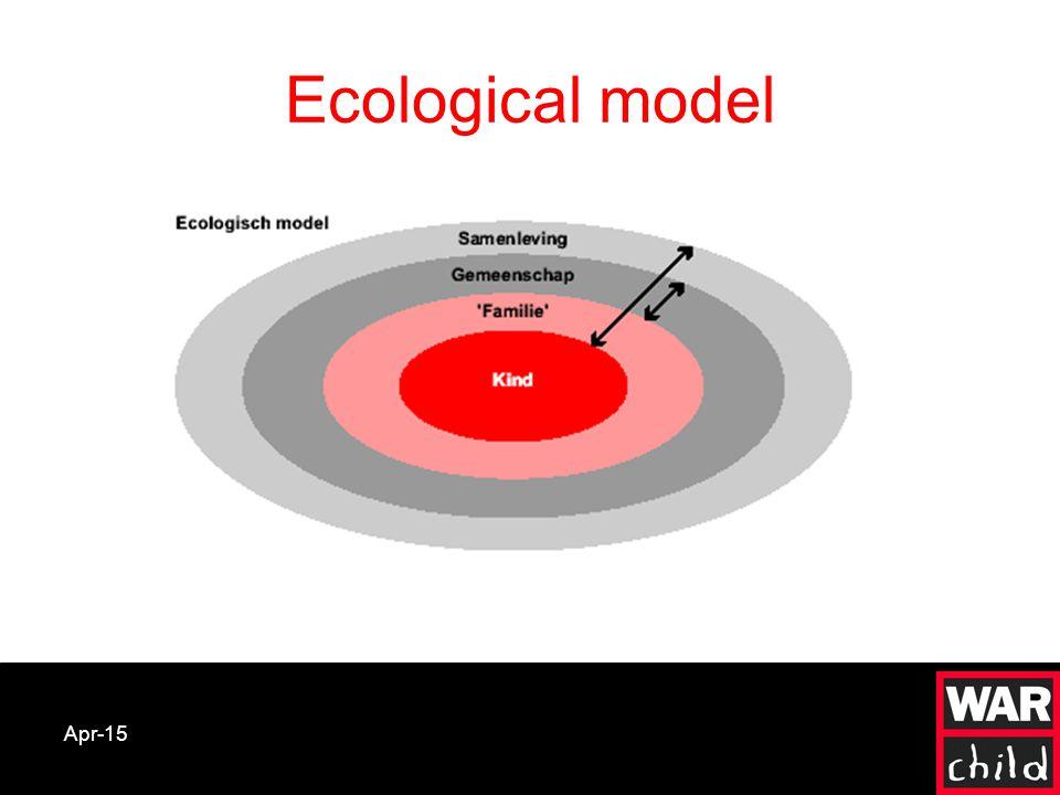 Apr-15 Ecological model