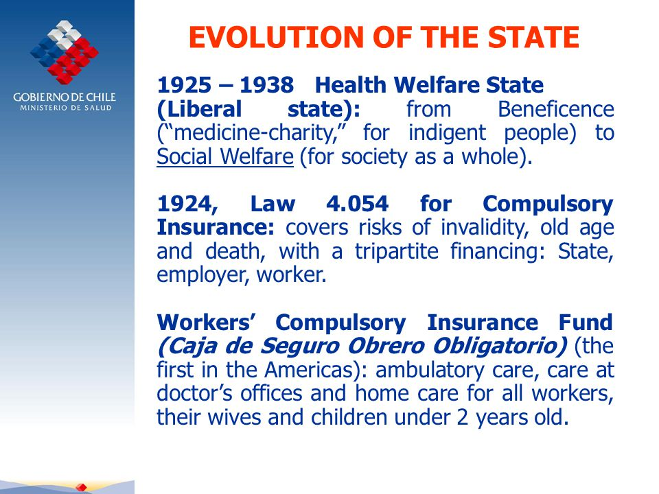 1925 – 1938 Health Welfare State (Liberal state): from Beneficence ( medicine-charity, for indigent people) to Social Welfare (for society as a whole).