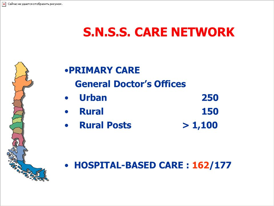 S.N.S.S. CARE NETWORK PRIMARY CARE General Doctor's Offices Urban250 Rural150 Rural Posts > 1,100 HOSPITAL-BASED CARE : 162/177