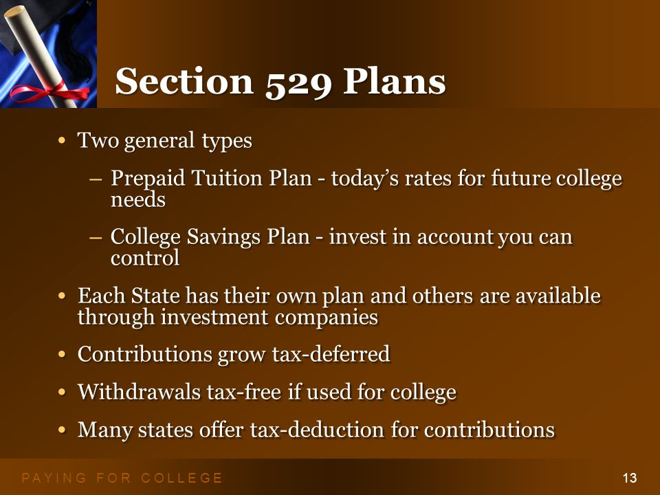 P A Y I N G F O R C O L L E G E13 Section 529 Plans Two general types Two general types – Prepaid Tuition Plan - today's rates for future college needs – College Savings Plan - invest in account you can control Each State has their own plan and others are available through investment companies Each State has their own plan and others are available through investment companies Contributions grow tax-deferred Contributions grow tax-deferred Withdrawals tax-free if used for college Withdrawals tax-free if used for college Many states offer tax-deduction for contributions Many states offer tax-deduction for contributions Two general types Two general types – Prepaid Tuition Plan - today's rates for future college needs – College Savings Plan - invest in account you can control Each State has their own plan and others are available through investment companies Each State has their own plan and others are available through investment companies Contributions grow tax-deferred Contributions grow tax-deferred Withdrawals tax-free if used for college Withdrawals tax-free if used for college Many states offer tax-deduction for contributions Many states offer tax-deduction for contributions