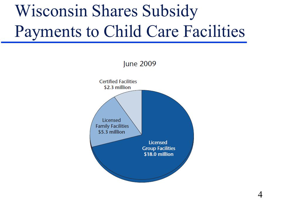 4 Wisconsin Shares Subsidy Payments to Child Care Facilities