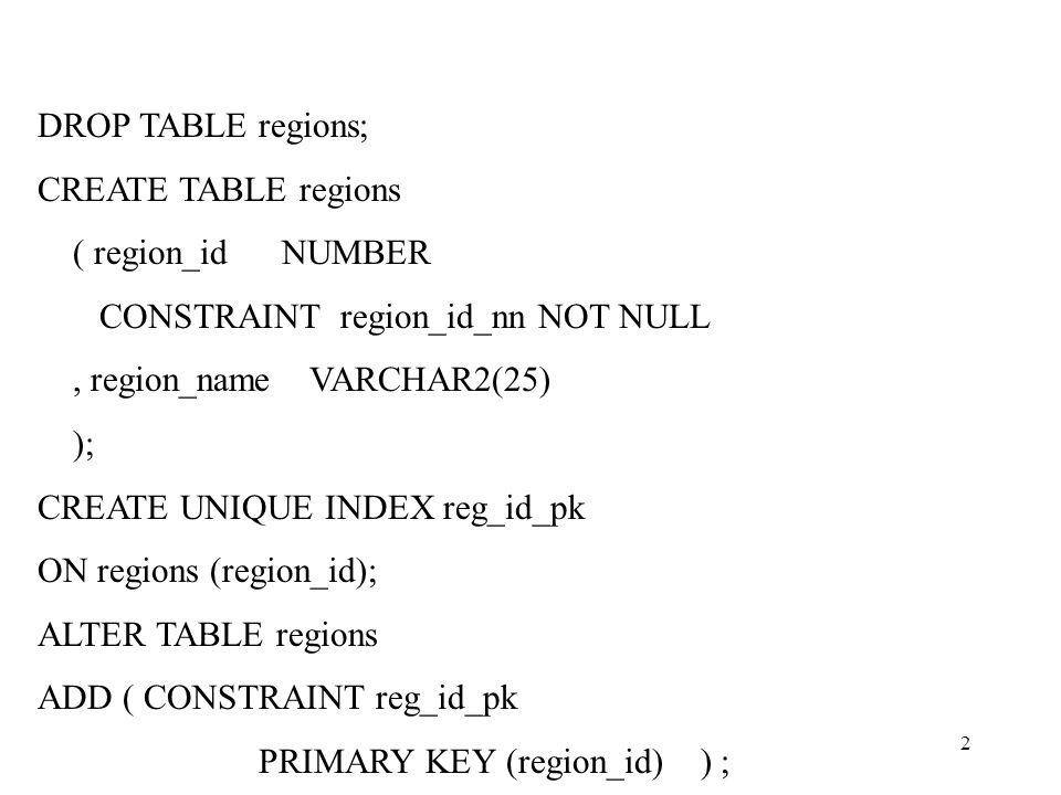 2 DROP TABLE regions; CREATE TABLE regions ( region_id NUMBER CONSTRAINT region_id_nn NOT NULL, region_name VARCHAR2(25) ); CREATE UNIQUE INDEX reg_id_pk ON regions (region_id); ALTER TABLE regions ADD ( CONSTRAINT reg_id_pk PRIMARY KEY (region_id) ) ;