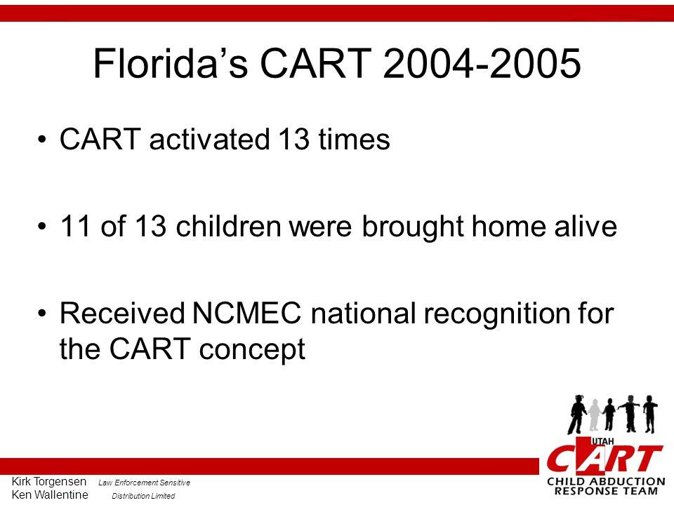 Kirk Torgensen Law Enforcement Sensitive Ken Wallentine Distribution Limited Florida's CART 2004-2005 CART activated 13 times 11 of 13 children were brought home alive Received NCMEC national recognition for the CART concept