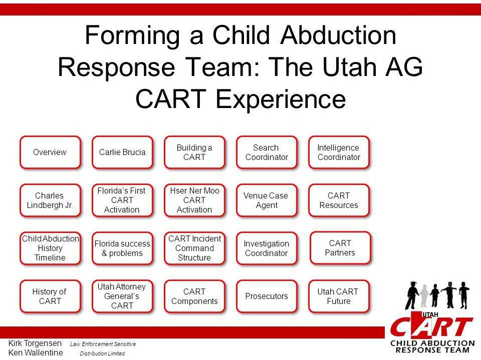 Kirk Torgensen Law Enforcement Sensitive Ken Wallentine Distribution Limited Forming a Child Abduction Response Team: The Utah AG CART Experience Charles Lindbergh Jr.