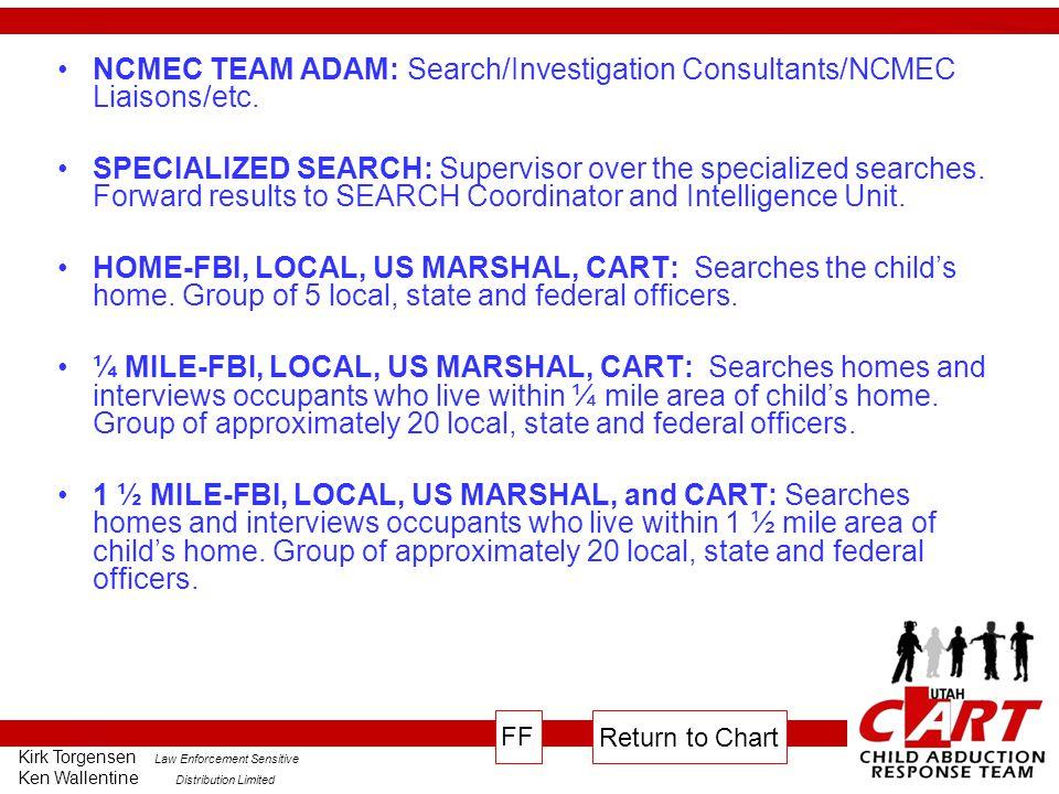 Kirk Torgensen Law Enforcement Sensitive Ken Wallentine Distribution Limited NCMEC TEAM ADAM: Search/Investigation Consultants/NCMEC Liaisons/etc.