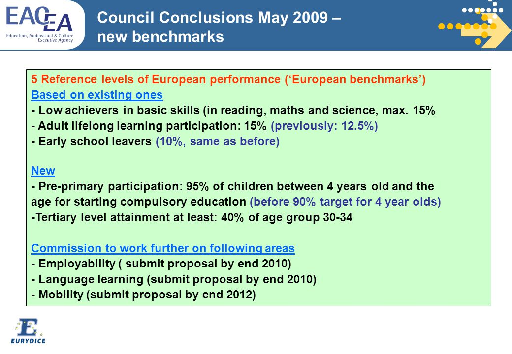 5 Reference levels of European performance ('European benchmarks') Based on existing ones - Low achievers in basic skills (in reading, maths and science, max.