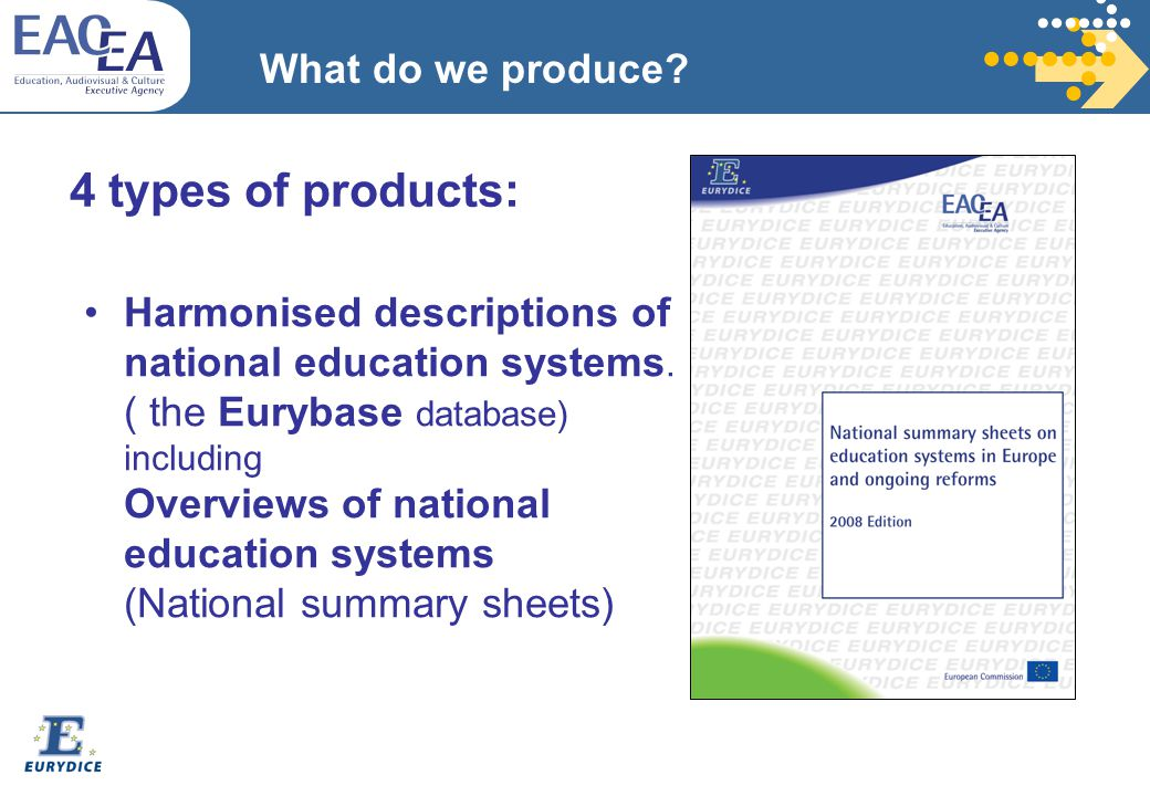What do we produce. 4 types of products: Harmonised descriptions of national education systems.