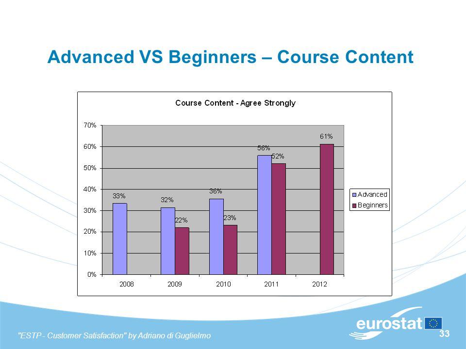 33 Advanced VS Beginners – Course Content ESTP - Customer Satisfaction by Adriano di Guglielmo