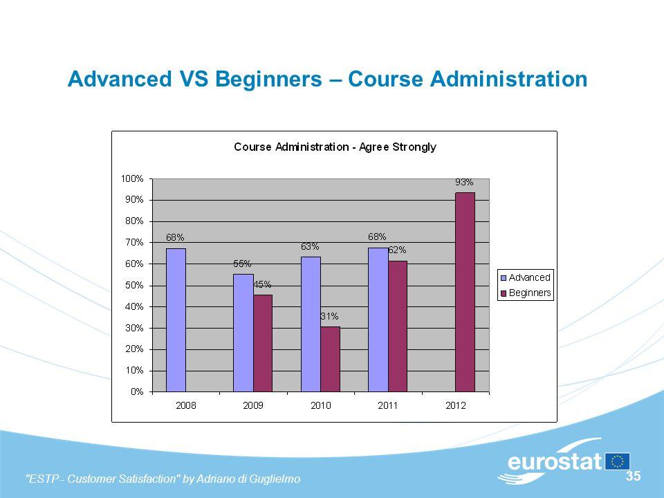 35 Advanced VS Beginners – Course Administration ESTP - Customer Satisfaction by Adriano di Guglielmo