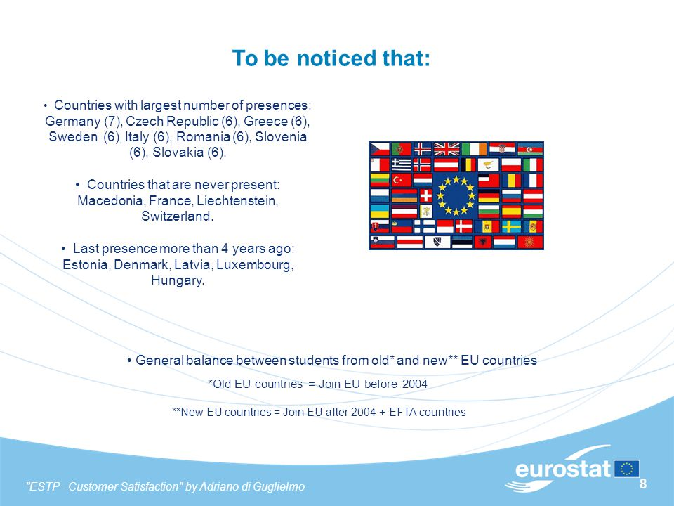 8 To be noticed that: *Old EU countries = Join EU before 2004 Countries that are never present: Macedonia, France, Liechtenstein, Switzerland.
