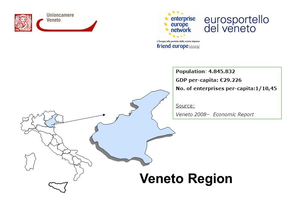 Veneto Region Population: 4.845.832 GDP per-capita: €29.226 No. of enterprises per-capita:1/10,45 Source: Veneto 2008– Economic Report