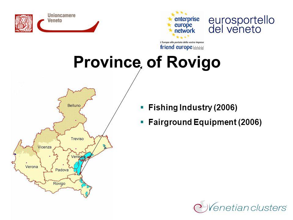 Province of Rovigo  Fishing Industry (2006)  Fairground Equipment (2006)