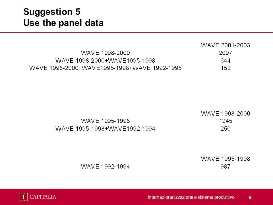 Internazionalizzazione e sistema produttivo 8 Suggestion 5 Use the panel data