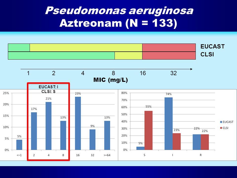 Pseudomonas aeruginosa Aztreonam (N = 133) 124816 32 EUCAST CLSI MIC (mg/L) EUCAST: I CLSI: S