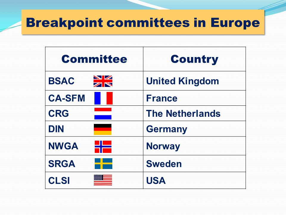 Breakpoint committees in Europe CommitteeCountry BSACUnited Kingdom CA-SFMFrance CRGThe Netherlands DINGermany NWGANorway SRGASweden CLSIUSA