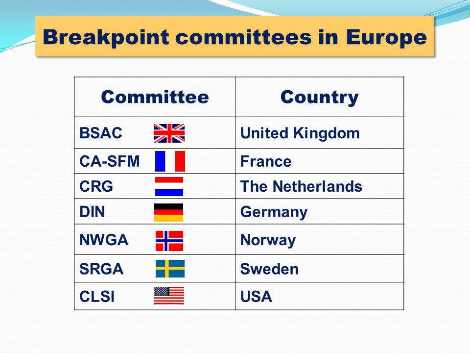 Enterics / cefotaxime S BSAC United Kingdom 1 / 1 CA-SFM France 4 / 32 CRG The Netherlands 4 / 8 DIN Germany 2 / 8 CLSI U.S.A.
