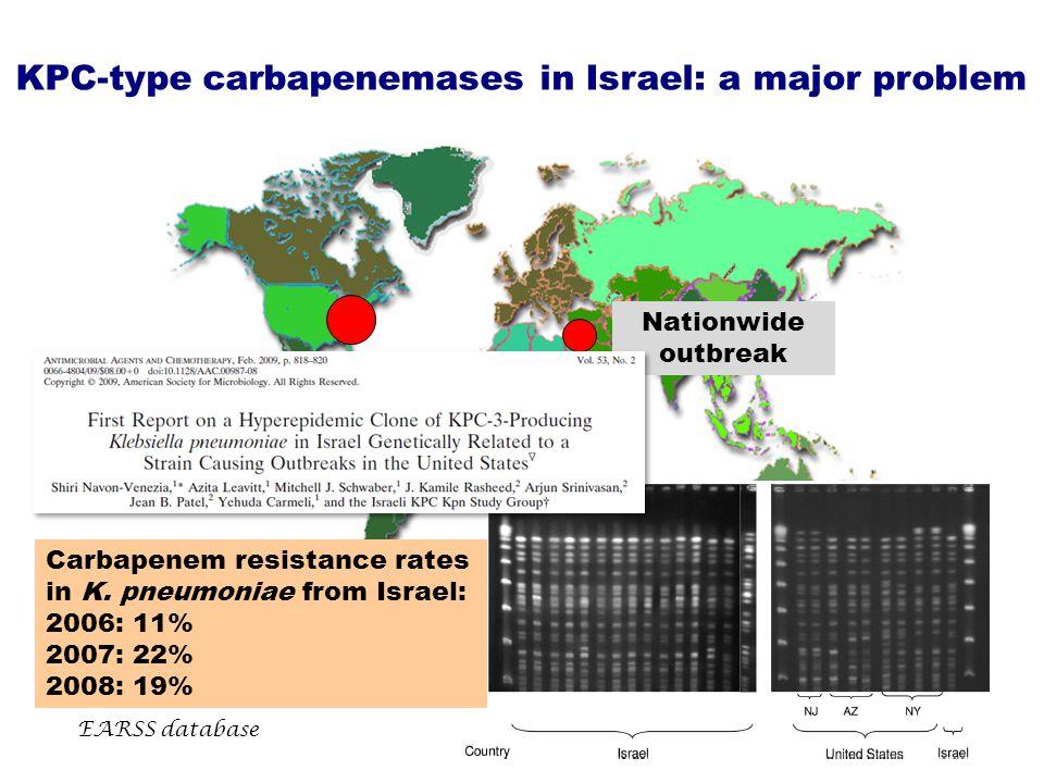 KPC-type carbapenemases in Israel: a major problem Nationwide outbreak Carbapenem resistance rates in K. pneumoniae from Israel: 2006: 11% 2007: 22% 2