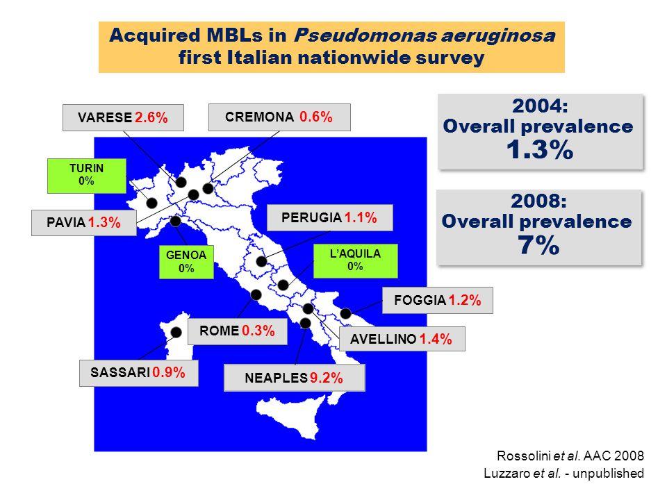 Acquired MBLs in Pseudomonas aeruginosa first Italian nationwide survey VARESE 2.6% PAVIA 1.3% CREMONA 0.6% PERUGIA 1.1% SASSARI 0.9% ROME 0.3% AVELLI